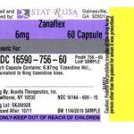 Is Tizanidine (Zanaflex) A Narcotic