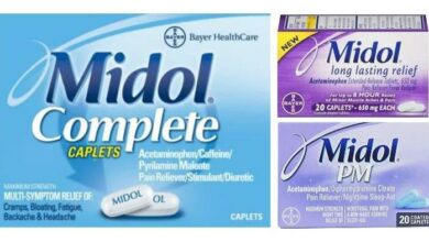 What Are The Active Ingredients In Midol