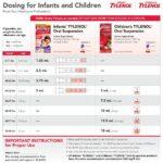 Children and Infant Tylenol Dosage Chart
