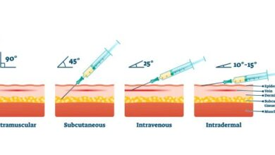 Giving Subcutaneous Injection Intramuscularly